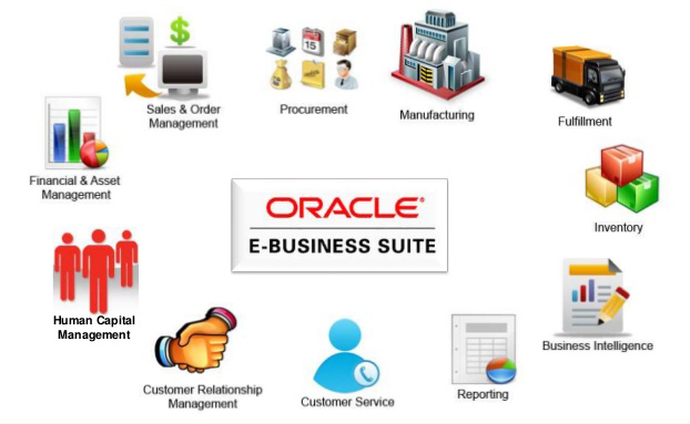 Oracle E business Suite